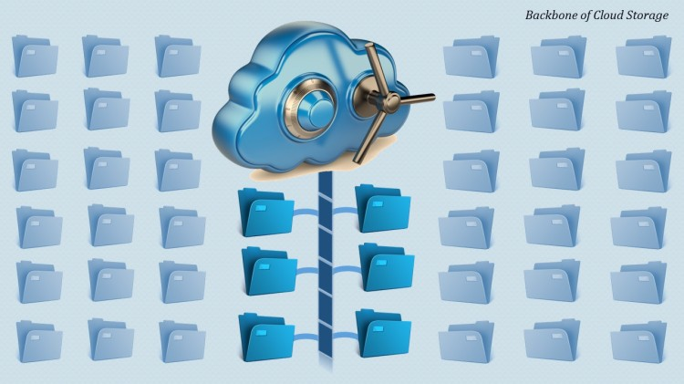 Cloud Backup Backbone